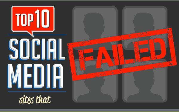 Gelmiş Geçmiş En Başarısız 10 Sosyal Ağ