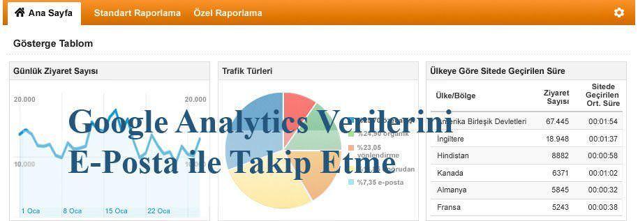 Google Analytics Verilerini E-Posta ile Takip Etme