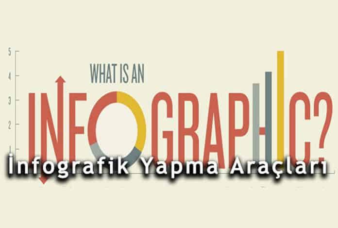 infografik nasıl yapılır | infografik yapma araçları