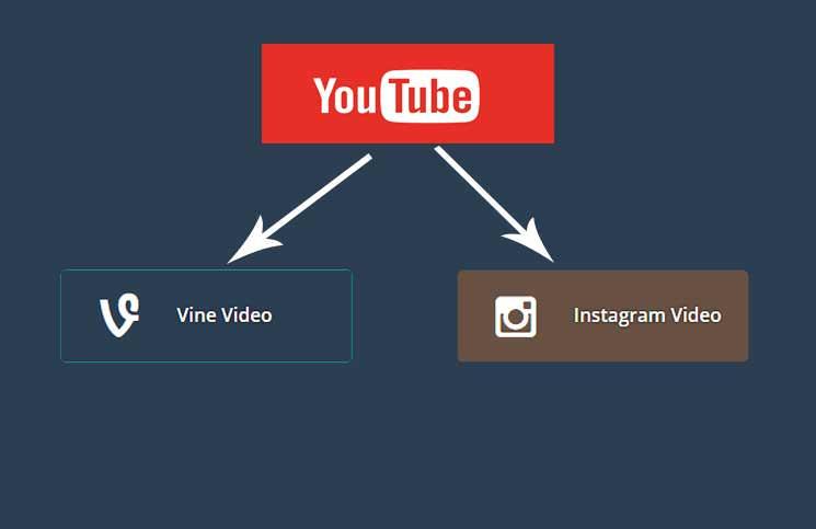 YouTube Videolarını instagram'a Yükleme